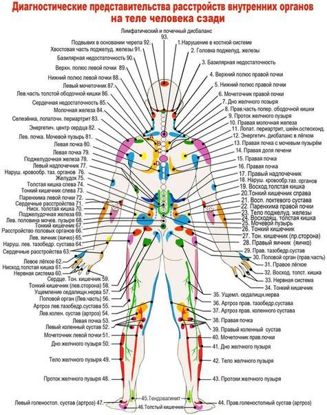 Картинки «На здоровье»